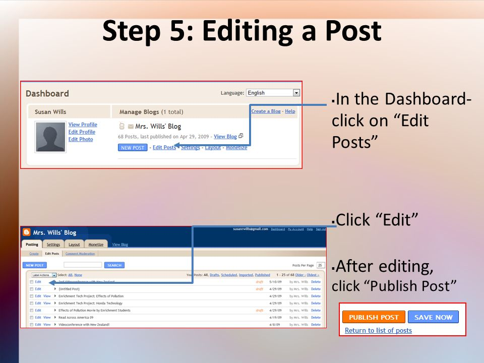 Step 5: Editing a Post In the Dashboard- click on Edit Posts Click Edit After editing, click Publish Post