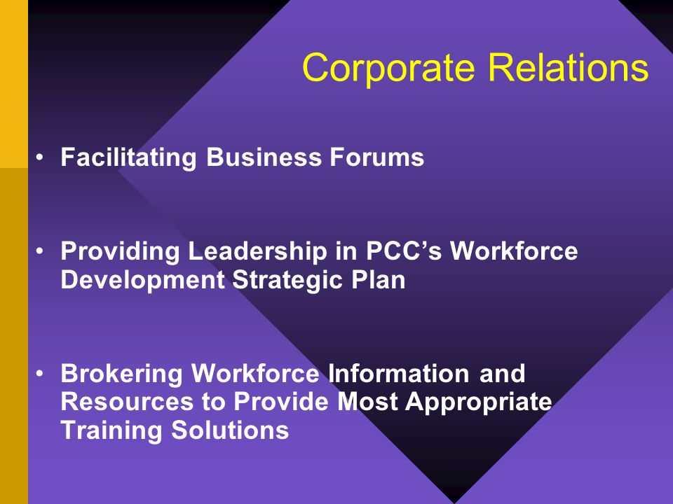Corporate Relations Branding and Marketing Workforce Development at PCC Partnering with Polk Works and Regional Economic Development Councils Grant WritingState and Federal Funding for Unemployed, Underemployed and Incumbent Workers