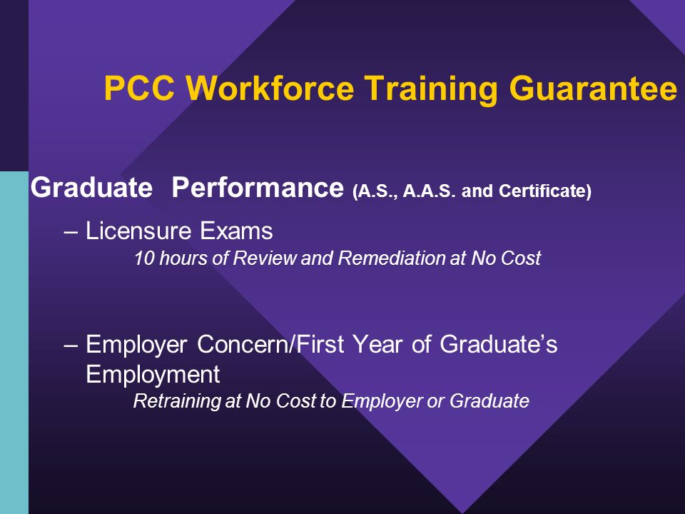 Corporate Relations Facilitating Business Forums Providing Leadership in PCCs Workforce Development Strategic Plan Brokering Workforce Information and Resources to Provide Most Appropriate Training Solutions
