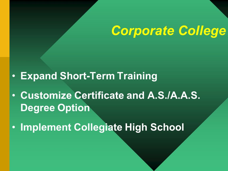 Corporate College Guide Workforce Development Strategic Plan Maintain Business Partner Network Address Economic Development Needs Provide Access to National Business Leaders