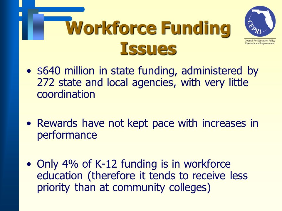 Workforce Funding Issues $640 million in state funding, administered by 272 state and local agencies, with very little coordination Rewards have not kept pace with increases in performance Only 4% of K-12 funding is in workforce education (therefore it tends to receive less priority than at community colleges)