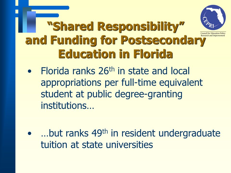 Florida ranks 26 th in state and local appropriations per full-time equivalent student at public degree-granting institutions… …but ranks 49 th in resident undergraduate tuition at state universities Shared Responsibility and Funding for Postsecondary Education in Florida