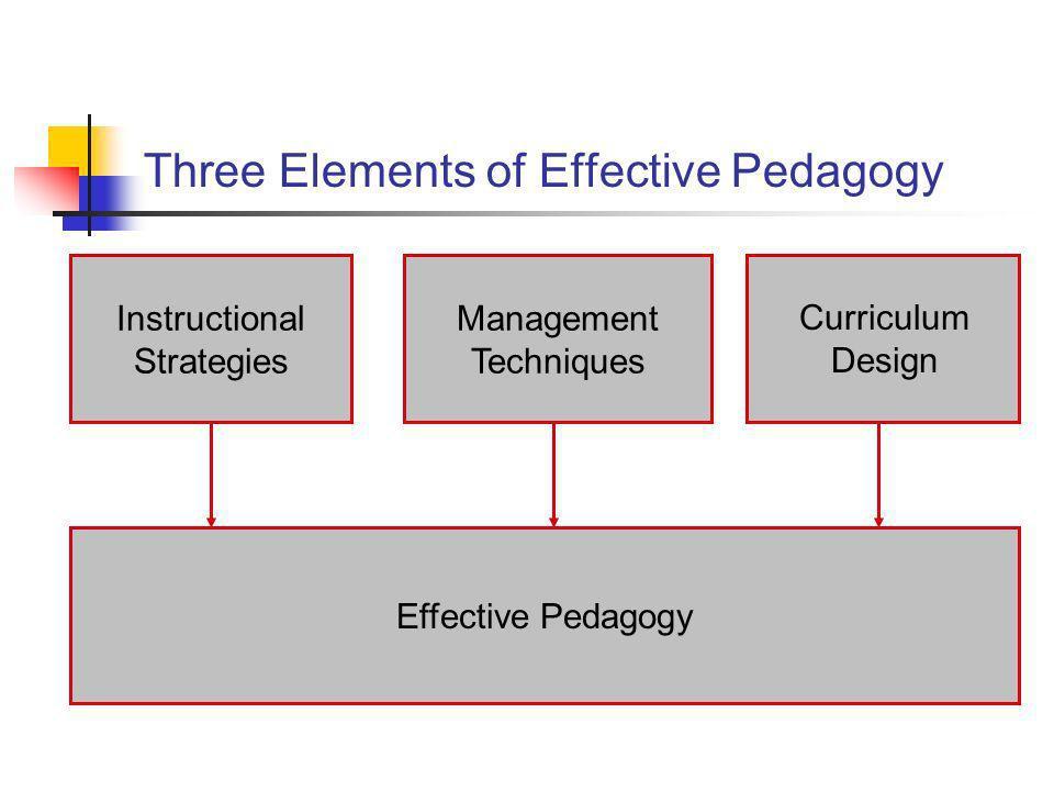 Three Elements of Effective Pedagogy Instructional Strategies Management Techniques Effective Pedagogy Curriculum Design
