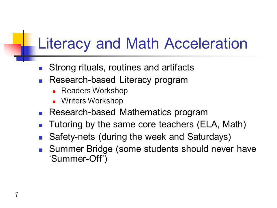 Literacy and Math Acceleration Strong rituals, routines and artifacts Research-based Literacy program Readers Workshop Writers Workshop Research-based