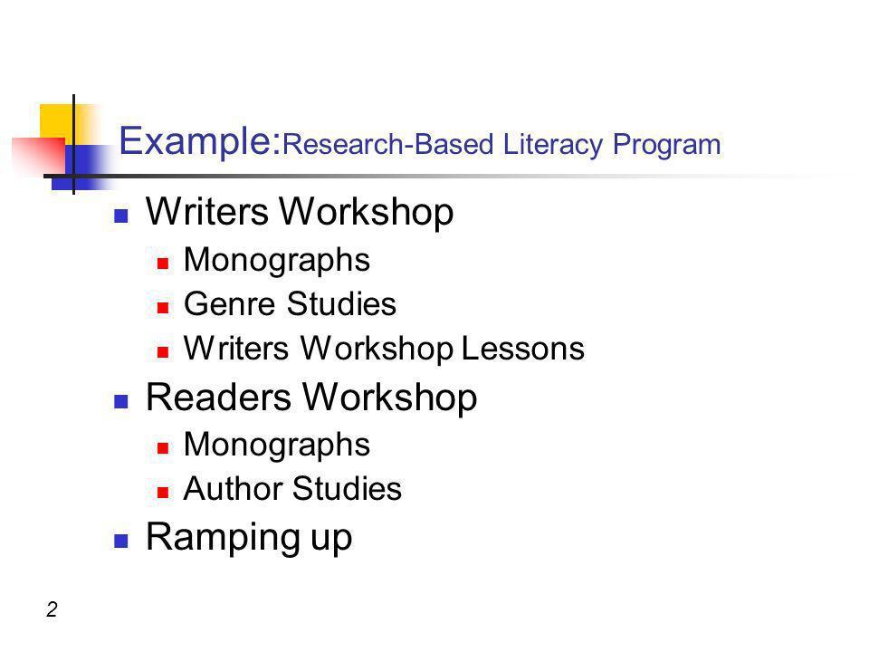 Example: Research-Based Literacy Program 2 Writers Workshop Monographs Genre Studies Writers Workshop Lessons Readers Workshop Monographs Author Studi
