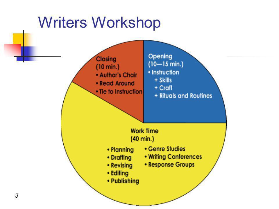 Writers Workshop 3