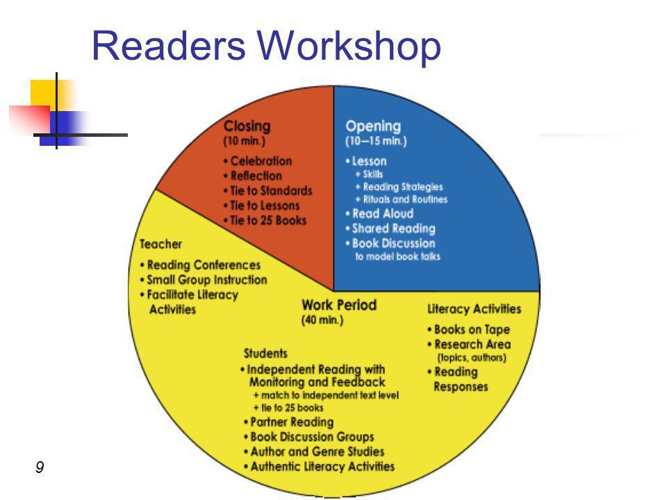 Readers Workshop 9