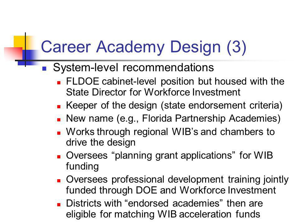 Career Academy Design (3) System-level recommendations FLDOE cabinet-level position but housed with the State Director for Workforce Investment Keeper