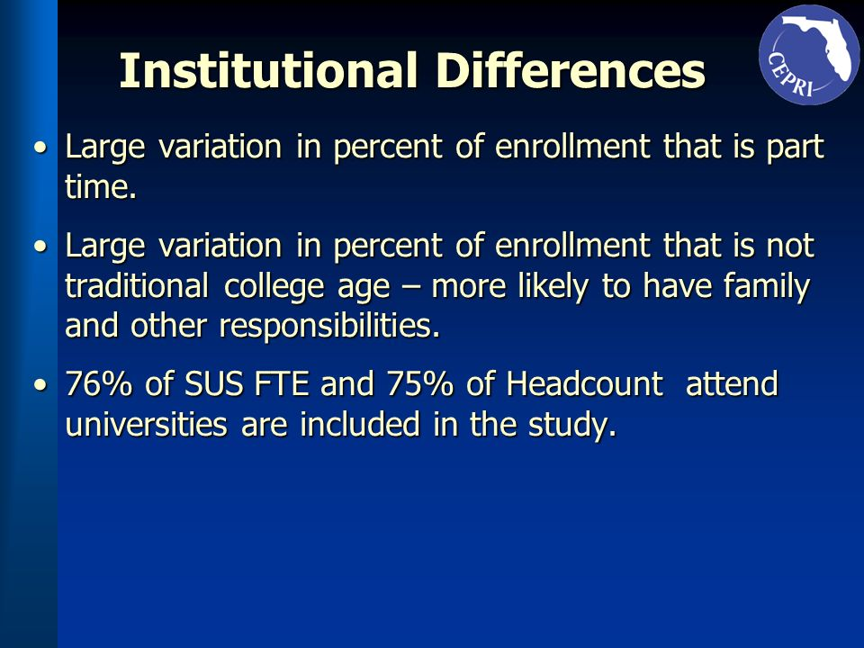 Institutional Differences Large variation in percent of enrollment that is part time.Large variation in percent of enrollment that is part time. Large