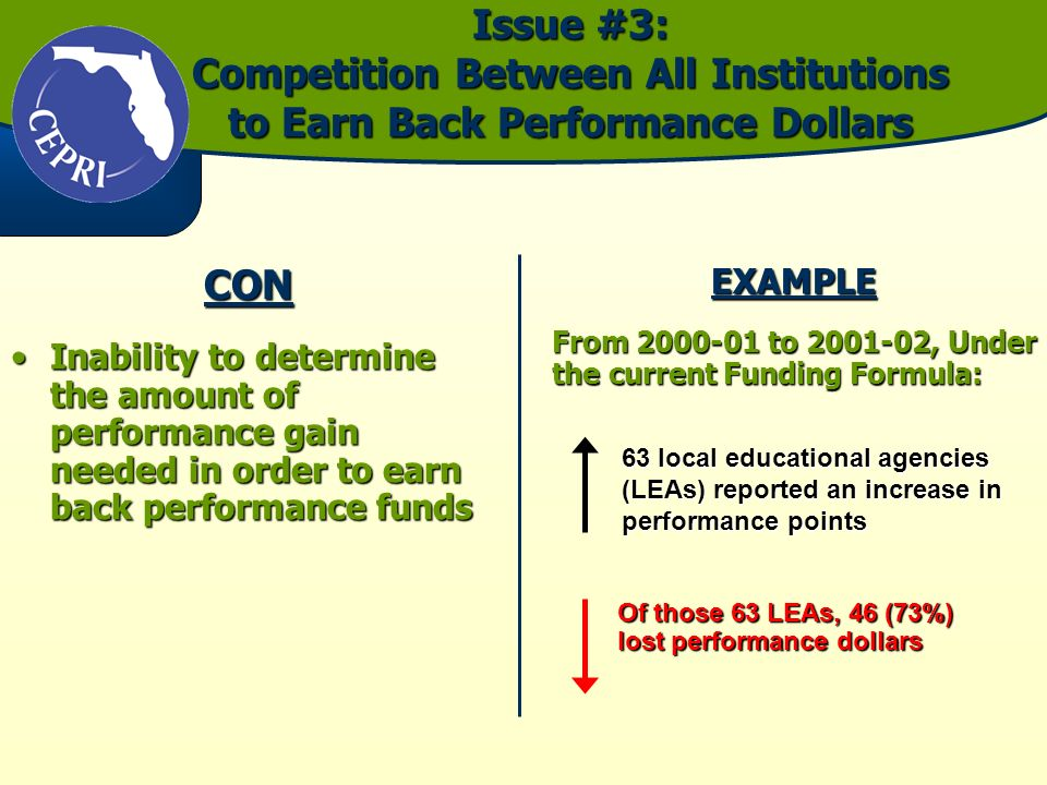 Issue #3: Competition Between All Institutions to Earn Back Performance Dollars CON Inability to determine the amount of performance gain needed in order to earn back performance fundsInability to determine the amount of performance gain needed in order to earn back performance fundsEXAMPLE From to , Under the current Funding Formula: 63 local educational agencies (LEAs) reported an increase in performance points Of those 63 LEAs, 46 (73%) lost performance dollars