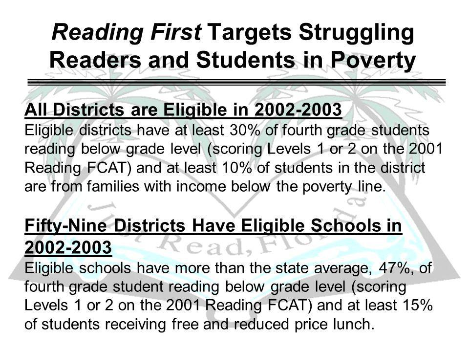 Reading First Targets Struggling Readers and Students in Poverty All Districts are Eligible in 2002-2003 Eligible districts have at least 30% of fourt