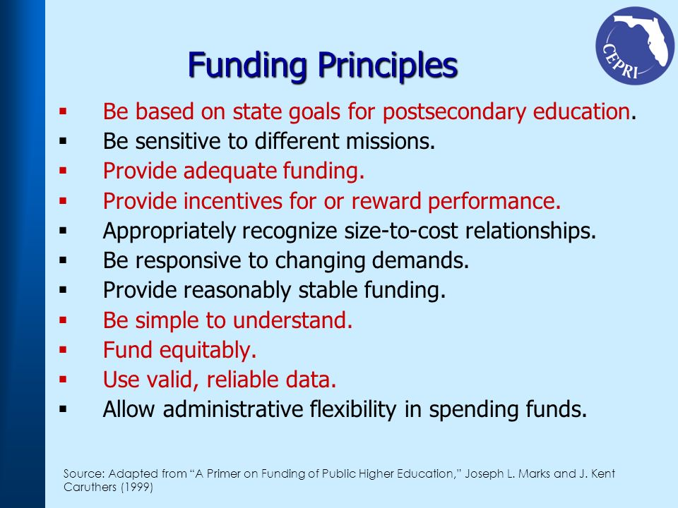 Funding Principles Be based on state goals for postsecondary education. Be sensitive to different missions. Provide adequate funding. Provide incentiv