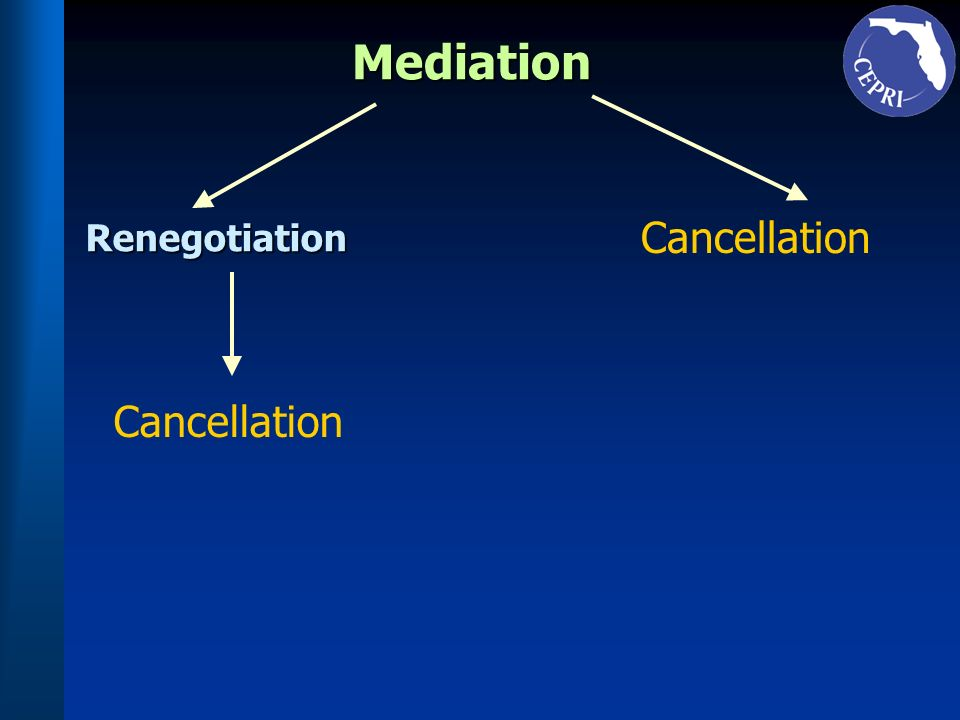 Mediation Renegotiation Cancellation