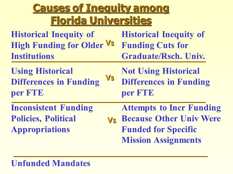 Causes of Inequity among Florida Universities Historical Inequity of High Funding for Older Institutions Historical Inequity of Funding Cuts for Gradu