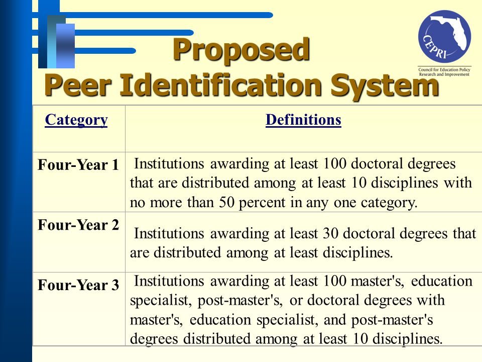 Proposed Peer Identification System Category Definitions Four-Year 1 Institutions awarding at least 100 doctoral degrees that are distributed among at