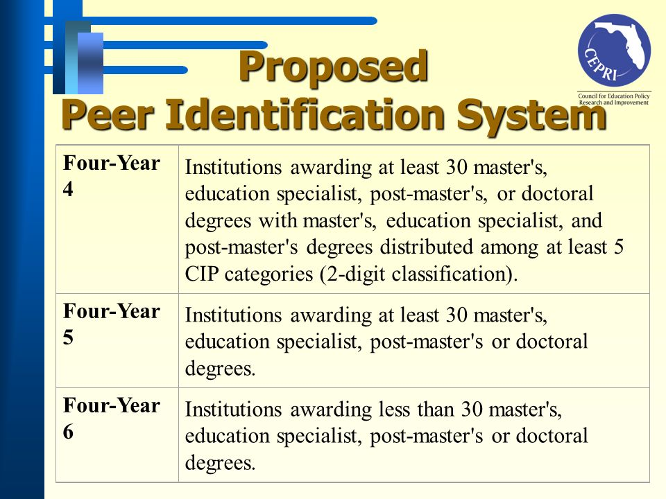 Proposed Peer Identification System Four-Year 4 Institutions awarding at least 30 master's, education specialist, post-master's, or doctoral degrees w