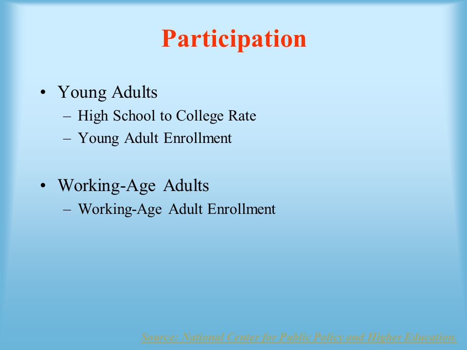 Participation Source: National Center for Public Policy and Higher Education.