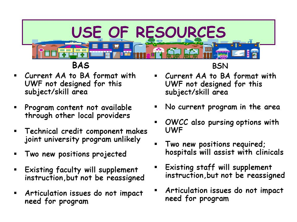 USE OF RESOURCES BAS Current AA to BA format with UWF not designed for this subject/skill area Program content not available through other local provi