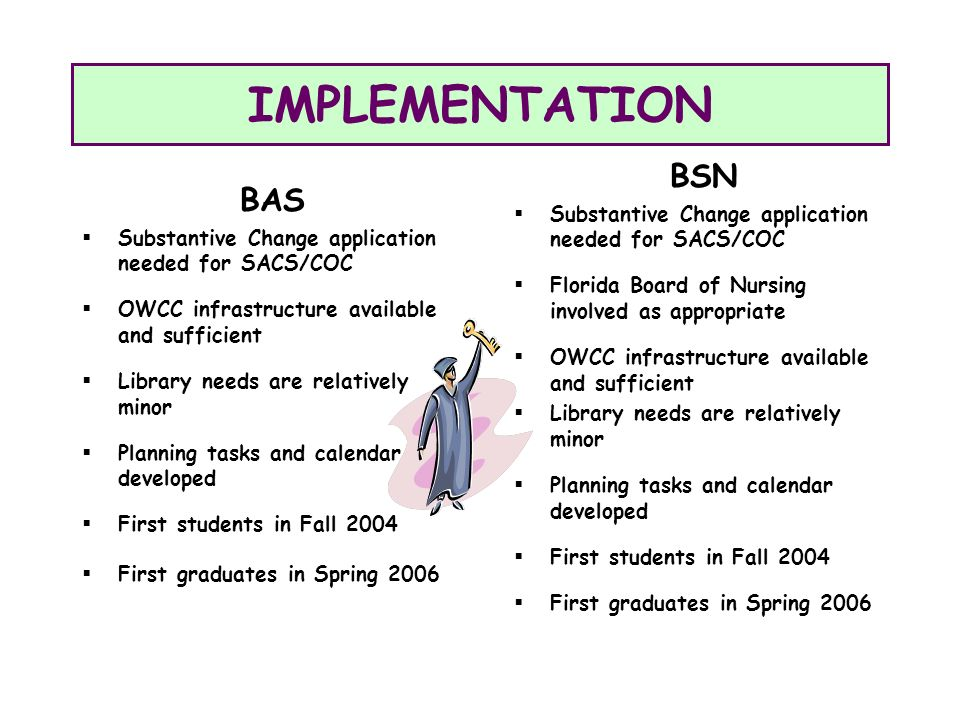 IMPLEMENTATION BAS Substantive Change application needed for SACS/COC OWCC infrastructure available and sufficient Library needs are relatively minor