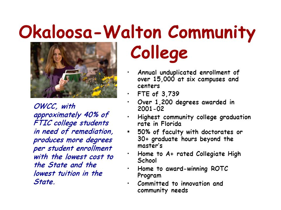 Okaloosa-Walton Community College Annual unduplicated enrollment of over 15,000 at six campuses and centers FTE of 3,739 Over 1,200 degrees awarded in