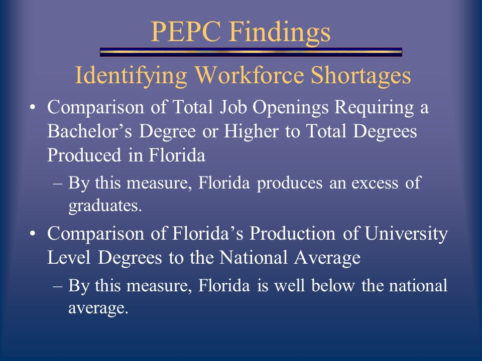 PEPC Findings Identifying Workforce Shortages Comparison of Total Job Openings Requiring a Bachelors Degree or Higher to Total Degrees Produced in Florida –By this measure, Florida produces an excess of graduates.