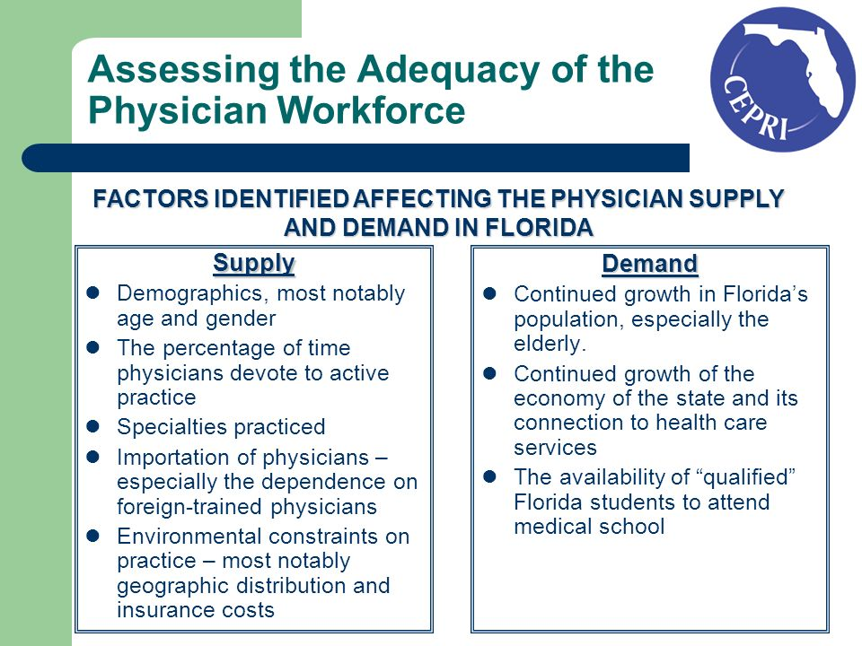 Assessing the Adequacy of the Physician Workforce Supply Demographics, most notably age and gender The percentage of time physicians devote to active