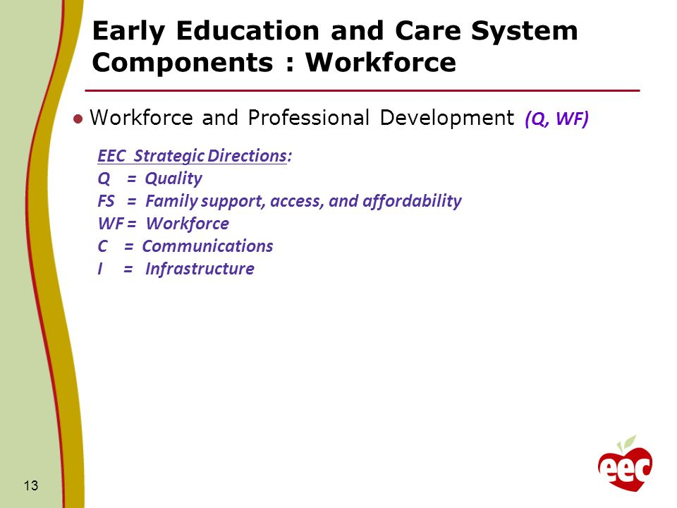 Early Education and Care System Components : Workforce Workforce and Professional Development (Q, WF) EEC Strategic Directions: Q = Quality FS = Famil