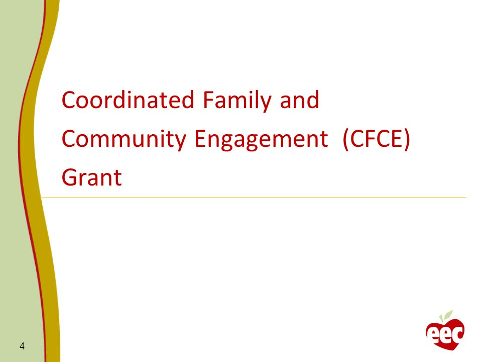 Early Education and Care System Components : CFCE Early Education and Care and K-12 Linkages (FS, C, I, WF) Informed Families and Public (FS, C, I) EEC Strategic Directions: Q = Quality FS = Family support, access, and affordability WF = Workforce C = Communications I = Infrastructure 5