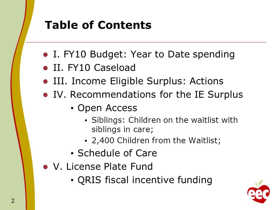 Table of Contents I. FY10 Budget: Year to Date spending II.