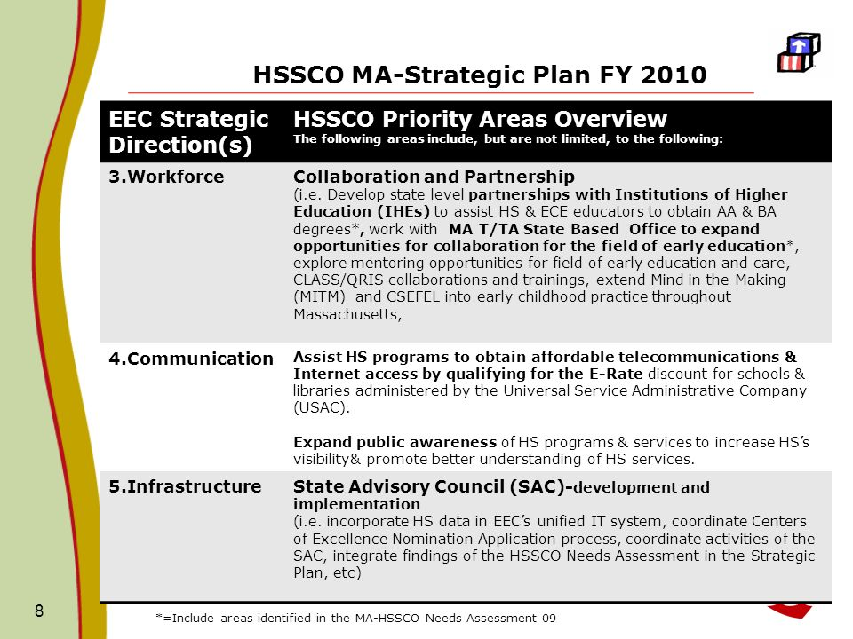 HSSCO MA-Strategic Plan FY 2010 EEC Strategic Direction(s) HSSCO Priority Areas Overview The following areas include, but are not limited, to the foll