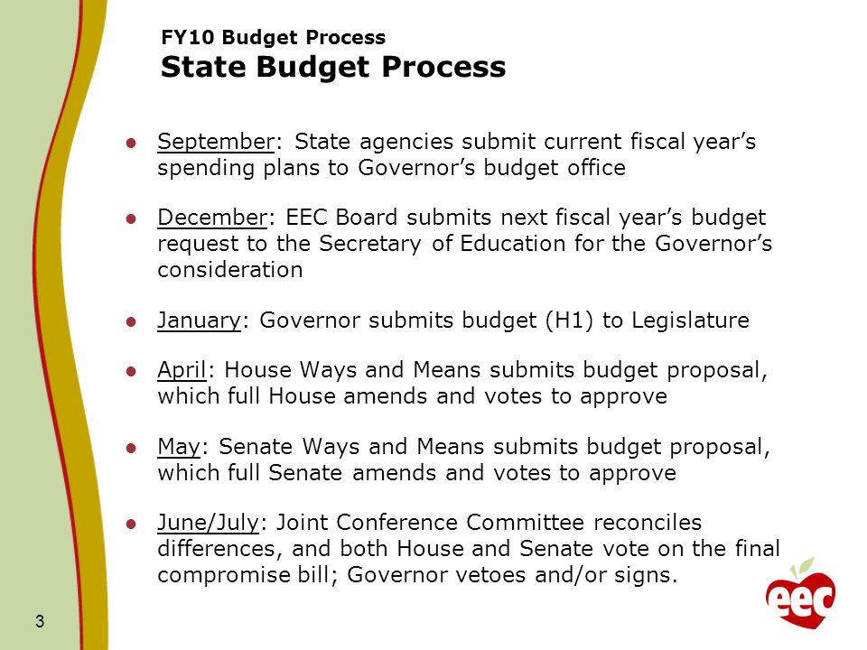 3 FY10 Budget Process State Budget Process September: State agencies submit current fiscal years spending plans to Governors budget office December: EEC Board submits next fiscal years budget request to the Secretary of Education for the Governors consideration January: Governor submits budget (H1) to Legislature April: House Ways and Means submits budget proposal, which full House amends and votes to approve May: Senate Ways and Means submits budget proposal, which full Senate amends and votes to approve June/July: Joint Conference Committee reconciles differences, and both House and Senate vote on the final compromise bill; Governor vetoes and/or signs.