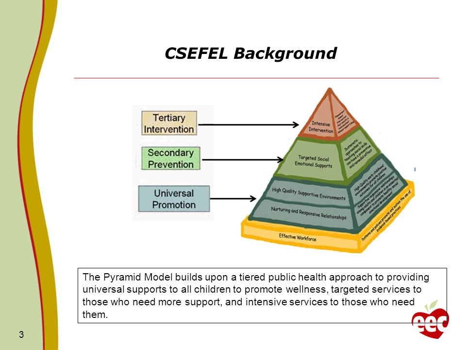 CSEFEL Background 3 The Pyramid Model builds upon a tiered public health approach to providing universal supports to all children to promote wellness,