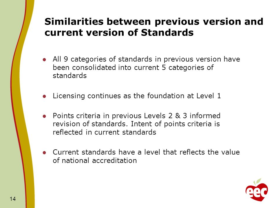 Similarities between previous version and current version of Standards All 9 categories of standards in previous version have been consolidated into current 5 categories of standards Licensing continues as the foundation at Level 1 Points criteria in previous Levels 2 & 3 informed revision of standards.