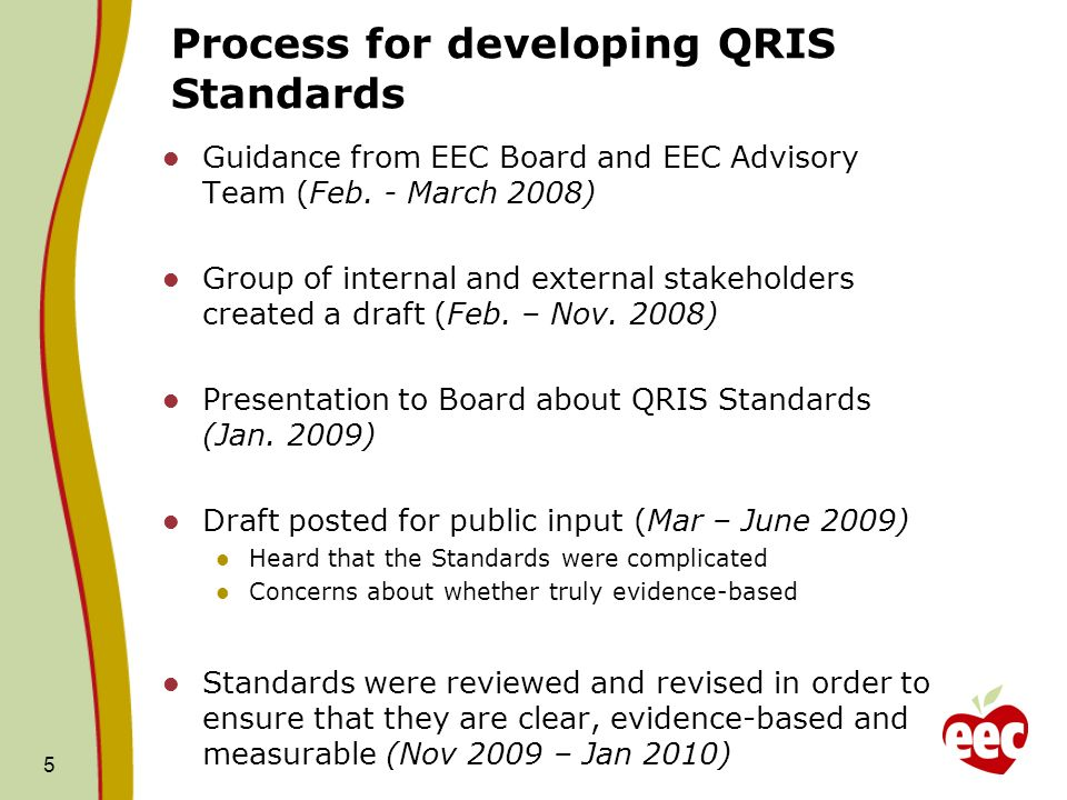 Process for developing QRIS Standards Guidance from EEC Board and EEC Advisory Team (Feb.