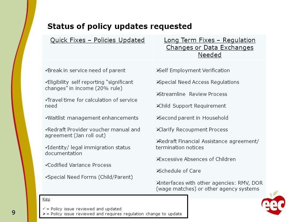 9 Status of policy updates requested Quick Fixes – Policies UpdatedLong Term Fixes – Regulation Changes or Data Exchanges Needed Break in service need