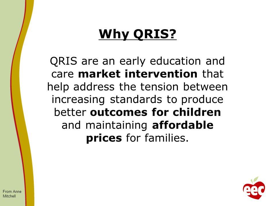 Why QRIS.