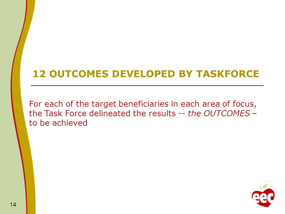 14 12 OUTCOMES DEVELOPED BY TASKFORCE For each of the target beneficiaries in each area of focus, the Task Force delineated the results -- the OUTCOMES – to be achieved