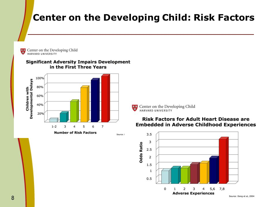 Infants and Toddlers in MA Approximately 224,973 Children Under the Age of 3 Live in Massachusetts 1 26% of Massachusetts children under 6 experienced 1 or 2 demographic risk factors for poor educational and health outcomes 2 (e.g.