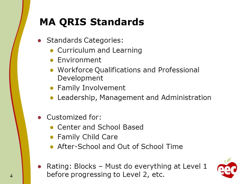 MA QRIS Standards Standards Categories: Curriculum and Learning Environment Workforce Qualifications and Professional Development Family Involvement Leadership, Management and Administration Customized for: Center and School Based Family Child Care After-School and Out of School Time Rating: Blocks – Must do everything at Level 1 before progressing to Level 2, etc.