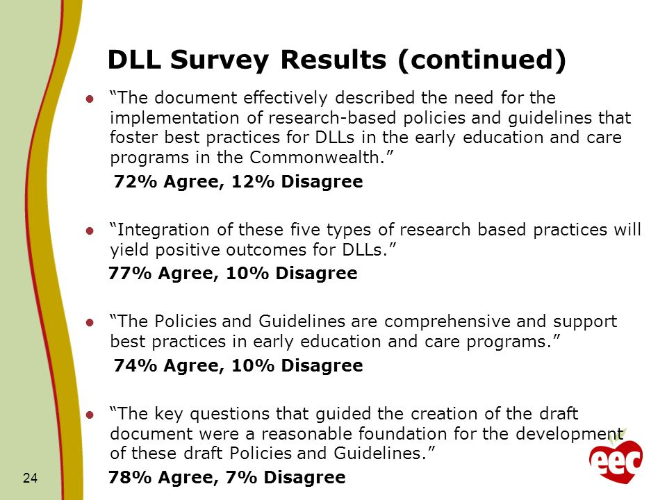 DLL Survey Results (continued) The document effectively described the need for the implementation of research-based policies and guidelines that foste