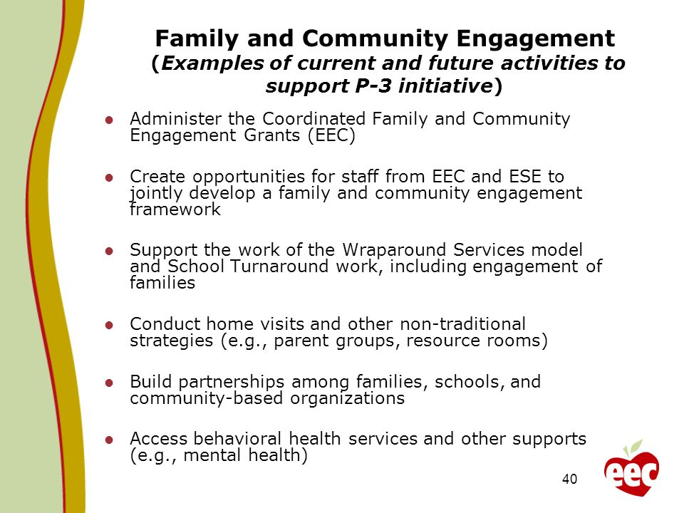 40 Family and Community Engagement (Examples of current and future activities to support P-3 initiative) Administer the Coordinated Family and Communi