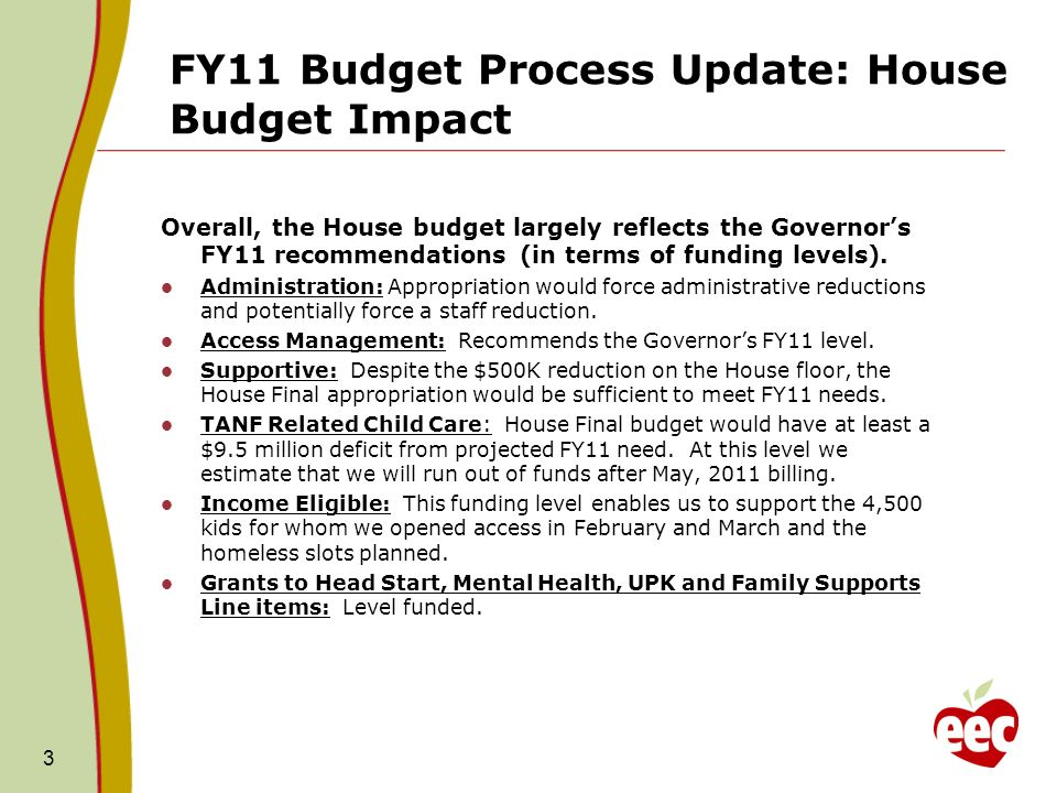 FY11 Budget Process Update: House Budget Impact Overall, the House budget largely reflects the Governors FY11 recommendations (in terms of funding levels).
