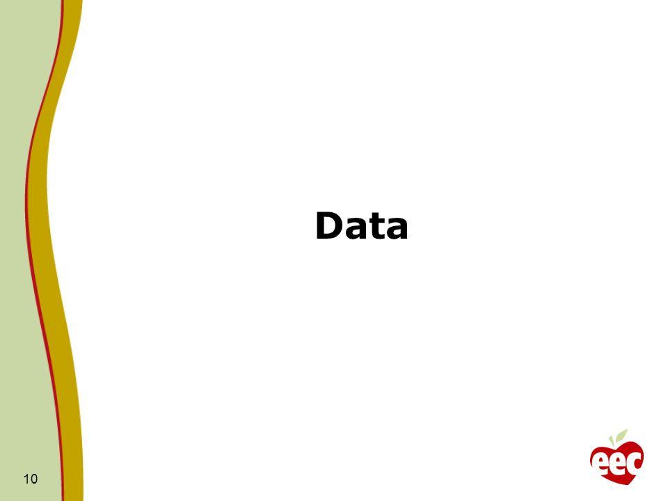 Data 10