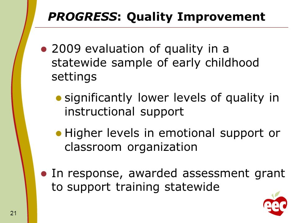 PROGRESS: Quality Improvement 2009 evaluation of quality in a statewide sample of early childhood settings significantly lower levels of quality in instructional support Higher levels in emotional support or classroom organization In response, awarded assessment grant to support training statewide 21