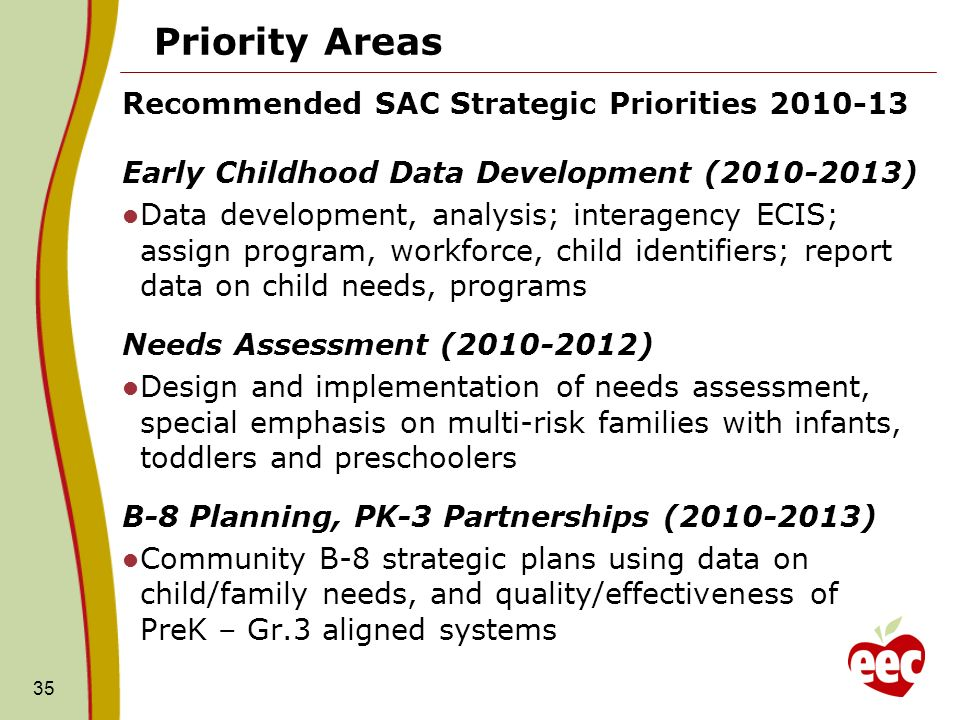 Priority Areas Recommended SAC Strategic Priorities Early Childhood Data Development ( ) Data development, analysis; interagency ECIS; assign program, workforce, child identifiers; report data on child needs, programs Needs Assessment ( ) Design and implementation of needs assessment, special emphasis on multi-risk families with infants, toddlers and preschoolers B-8 Planning, PK-3 Partnerships ( ) Community B-8 strategic plans using data on child/family needs, and quality/effectiveness of PreK – Gr.3 aligned systems 35