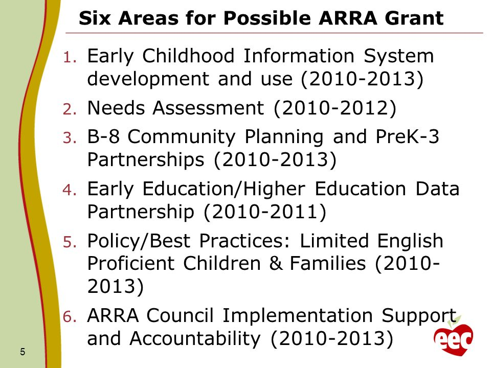 Six Areas for Possible ARRA Grant 1.