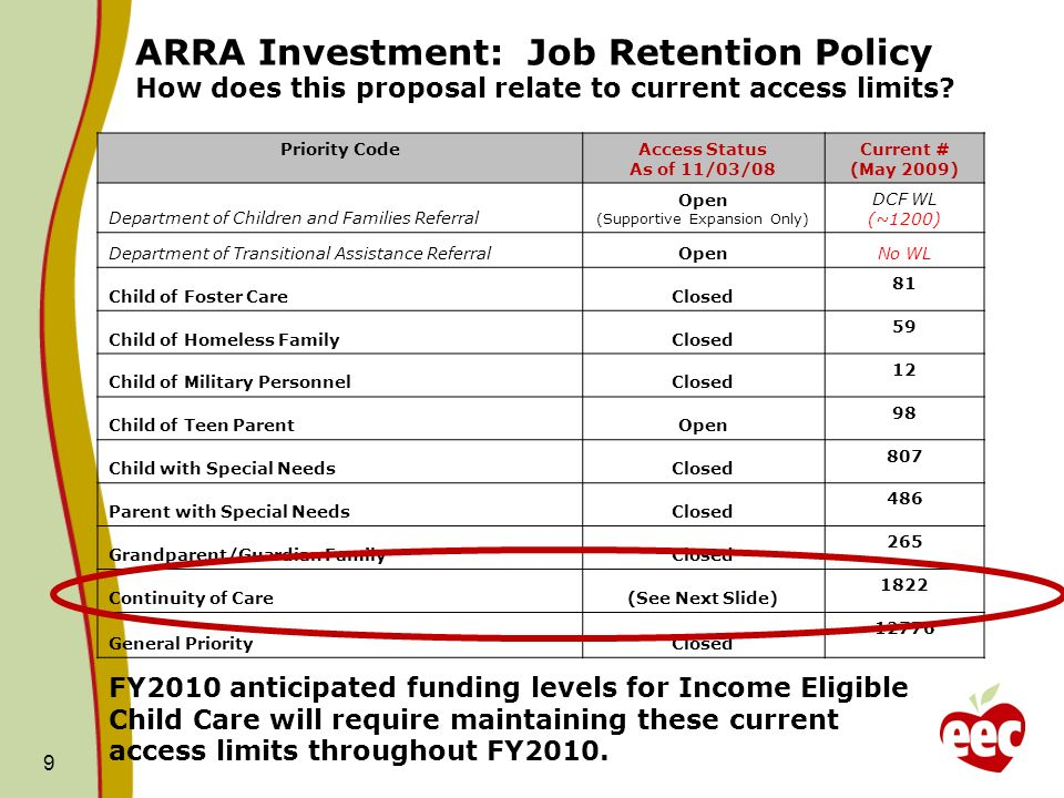 9 ARRA Investment: Job Retention Policy How does this proposal relate to current access limits.