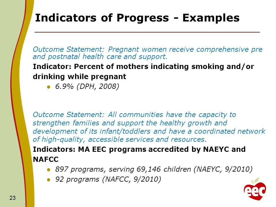 23 Indicators of Progress - Examples Outcome Statement: Pregnant women receive comprehensive pre and postnatal health care and support.