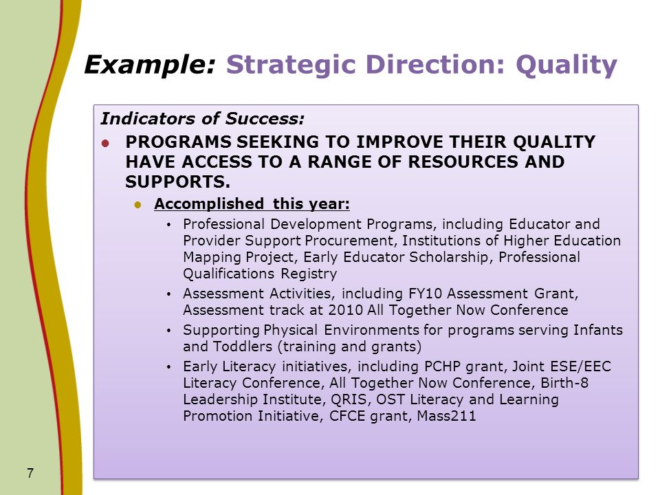 Example: Strategic Direction: Quality Indicators of Success: PROGRAMS SEEKING TO IMPROVE THEIR QUALITY HAVE ACCESS TO A RANGE OF RESOURCES AND SUPPORTS.