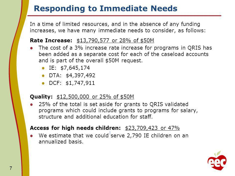 Responding to Immediate Needs 7 In a time of limited resources, and in the absence of any funding increases, we have many immediate needs to consider, as follows: Rate Increase: $13,790,577 or 28% of $50M The cost of a 3% increase rate increase for programs in QRIS has been added as a separate cost for each of the caseload accounts and is part of the overall $50M request.